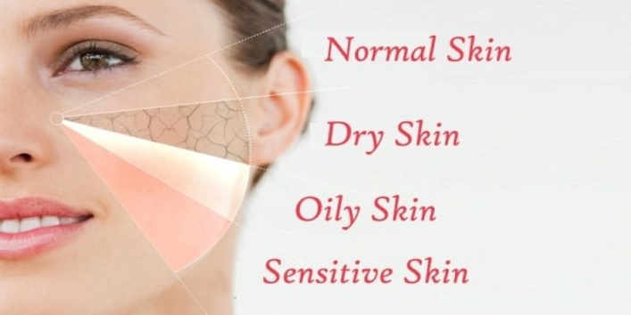 how to identify your skin type with this test cover