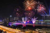 Know-why-these-3-locations-are-perfect-for-New-Year-celebration-cover
